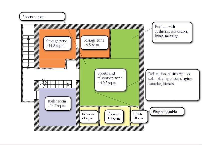 What Stages Interior Design Project Preparation Includes? Part 1 Home Interior Design - Bantastudio Hospitality And Interior Design