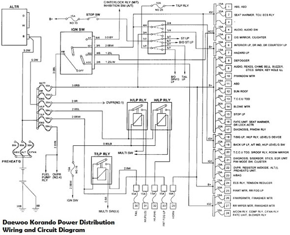 Diagram 2001 Daewoo Nubira Wiring Diagram Full Version Hd Quality Wiring Diagram Pvdiagramscopet Gisbertovalori It