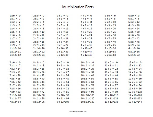 free printable multiplication facts