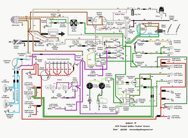 Tr250 Wiring Diagram Fusebox And