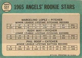 #537 Angels' Rookie Stars: Marcelino Lopez, Rudy May, and Phil Roof (back)
