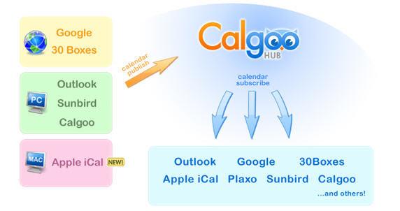 calgoo-hub