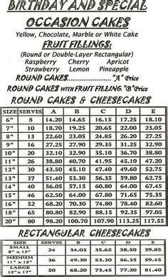 Tiered Cake Pricing   Sheet Cake Sizes and Servings Chart