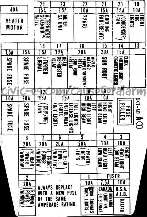 1991 Acura Integra Fuse Box Diagram