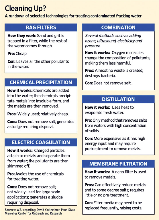 H2Otech