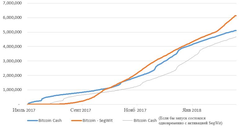 bitcoin convertitore di valuta a gbp