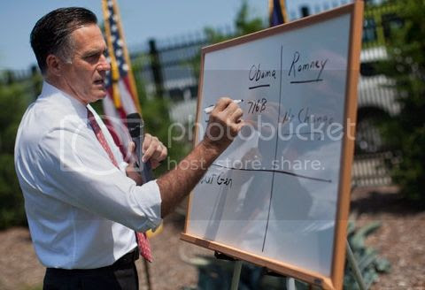 Willard 'Mitt' Romney at whiteboard