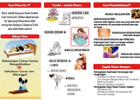 kumpulan materi kebidanan sap  leaflet diare  anak