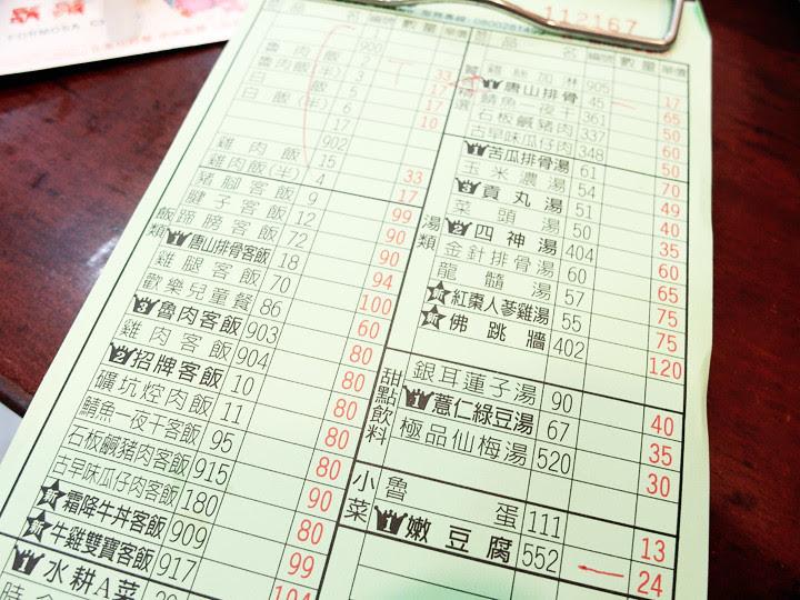 bill Hu Xu Zhang Lu Rou Fan 鬍鬚張魯肉飯