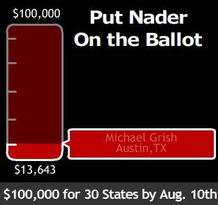 Is Nader/Gonzalez for Real? .