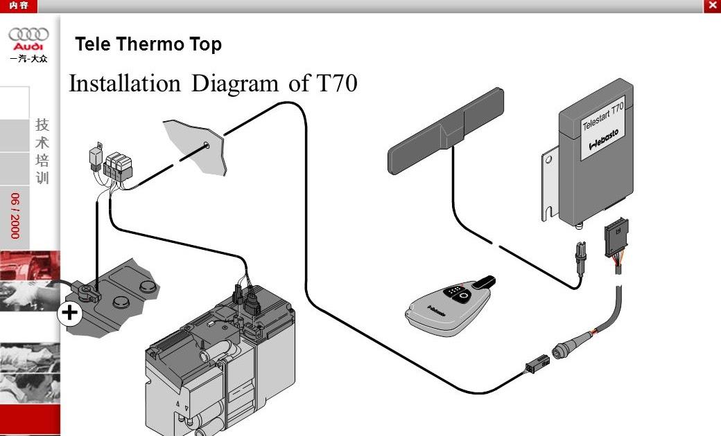Webasto Wiring Diagram Thermo Top C