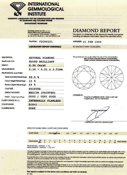 Gutachten Zertifikat Laborbericht Expertise gemmological laboratory report