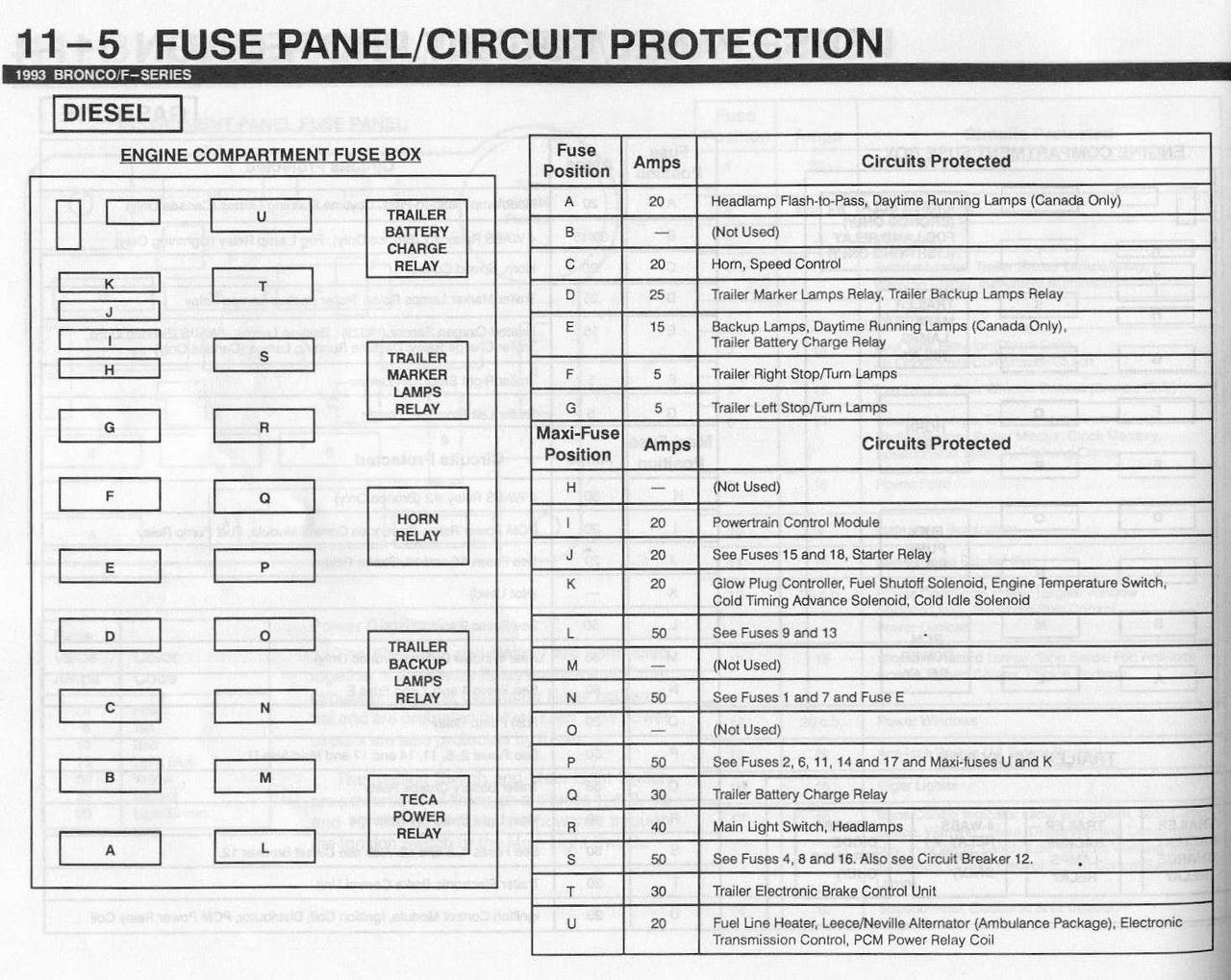 Diagram Fuse Box Diagram F250 2015 Full Version Hd Quality F250 2015 Kkwiring Angelux It