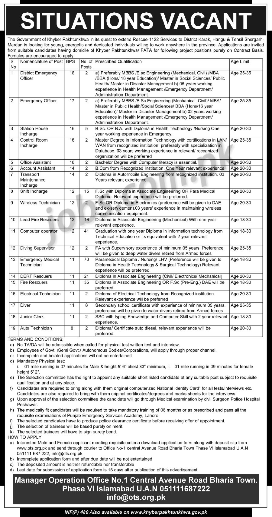 Rescue 1122 Kp Jobs  Posts Multiple