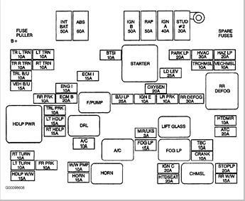 94 Gmc Suburban Fuse Panel Diagram - Wiring Diagram Networks