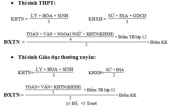 Cach tinh diem tot nghiep THPT Quoc gia 2017