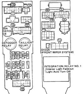 [SCHEMATICS_48EU]  35 1989 Toyota Camry Fuse Box Diagram - Wire Diagram Source Information | 1988 Toyota Camry Fuse Diagram |  | Wire Diagram Source Information