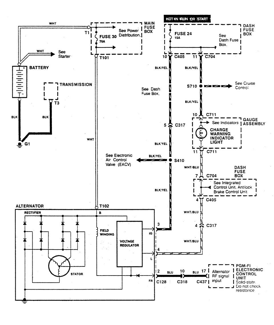 Diagram 1999 Integra Wiring Diagram Full Version Hd Quality Wiring Diagram Sitexsimos Filmarco It
