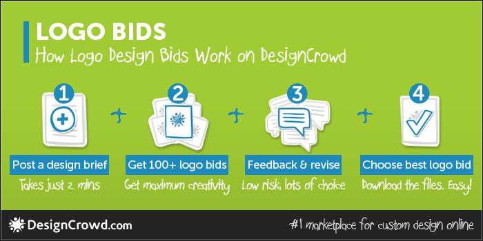 Logo Bids: How Logo Design Bids Work on DesignCrowd