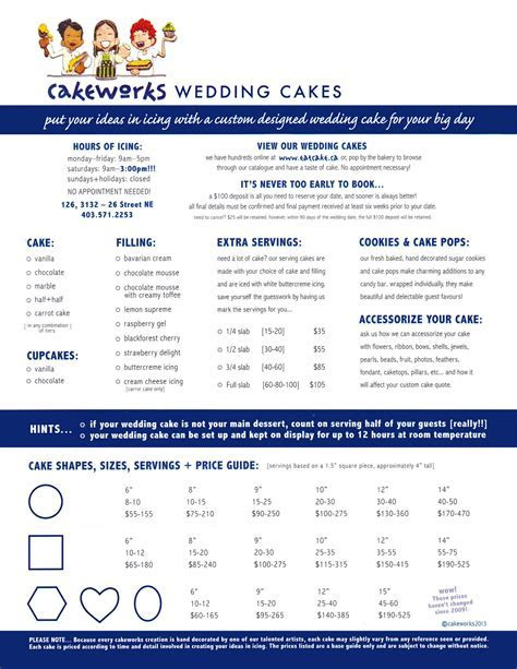 Cakeworks Inc.   Wedding Cake Questions & FAQ   Calgary, AB