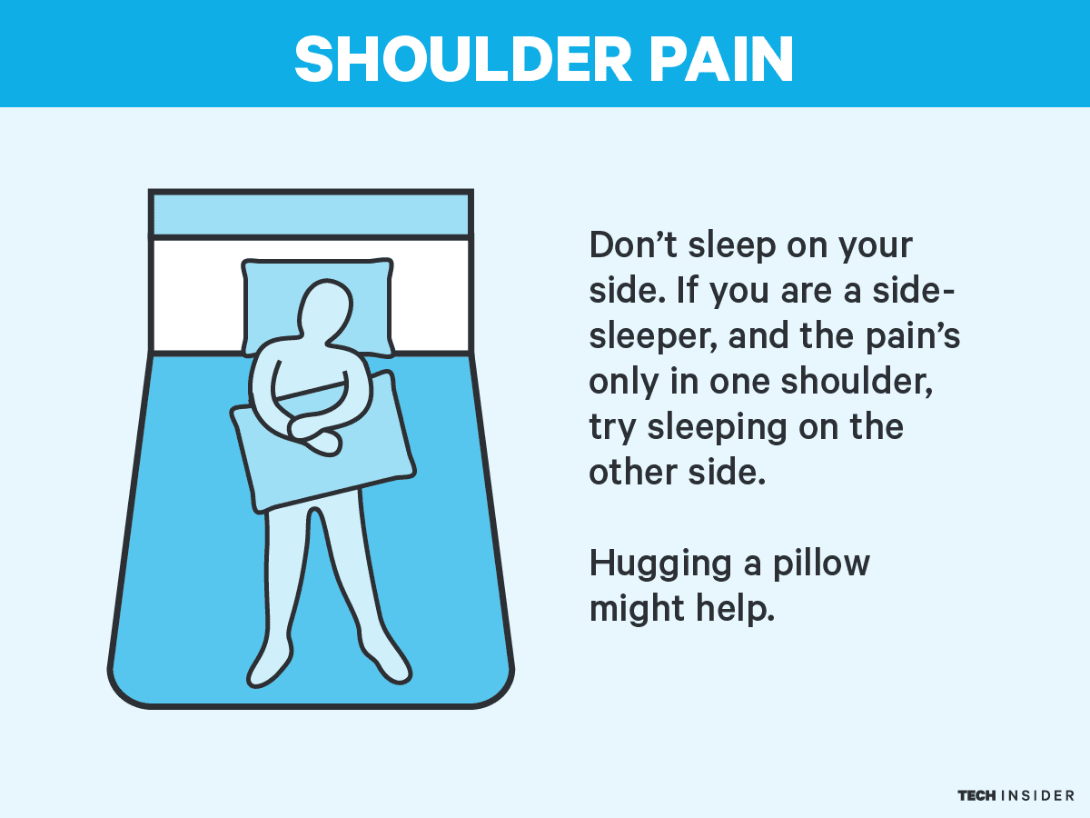 Strategically placing pillows is a good way to relieve all sorts of pain. If you wake up with a sore shoulder, try hugging your pillow when you're going to sleep.