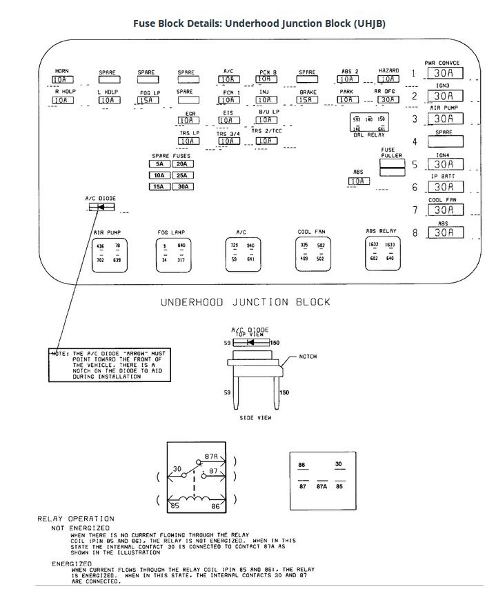Diagram 1996 Saturn Sc1 Fuse Box Diagram Full Version Hd Quality Box Diagram Diagramsethan Radioueb It