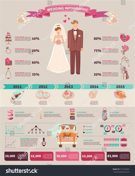 Wedding Marriage Ceremony Tradition Demographic