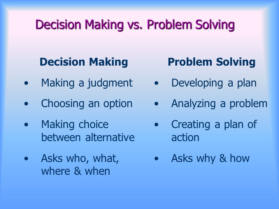 Problems And Problem Solving Quotes From Decisionmaking Inducedinfo