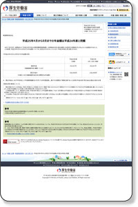 http://www.mhlw.go.jp/stf/houdou/2r9852000002tg08.html