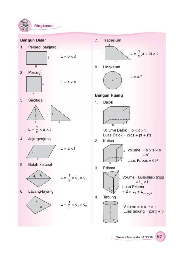 Gambar 10: Cara mencari volume kubus jika diketahui luas sisinya permukaan