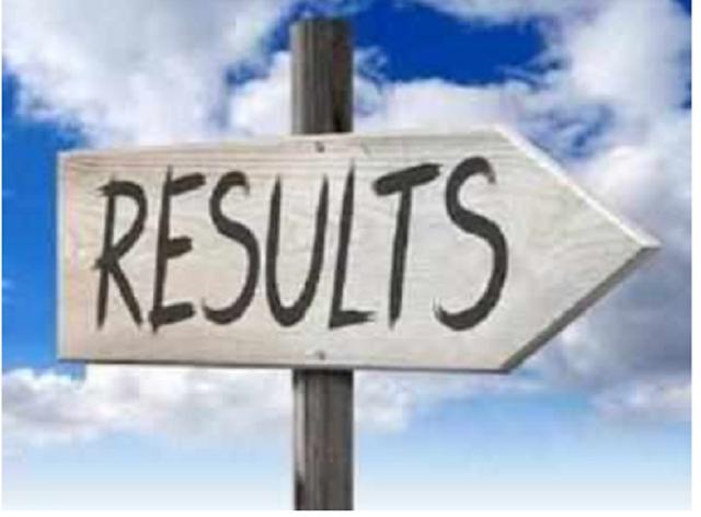 UKBSE UTET Result 2021: उत्तराखंड बोर्ड ने शिक्षक पात्रता परीक्षा के नतीजे किए घोषित, यूटीईटी स्कोर यहां से करें डाउनलोड