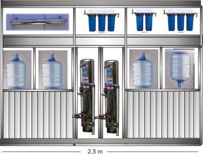 Peluang Usaha Air Isi Ulang Biru | Peluang Usaha Paling Sukses