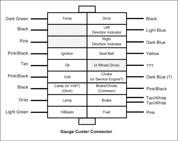 Gauge Swap Help And Wiring Diagram Needed The 1947 Present Chevrolet Gmc Truck Message Board Network