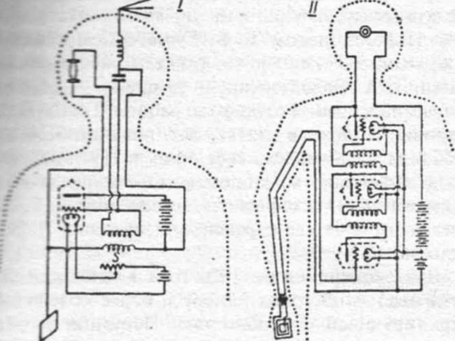 The original scheme of transmitting and receiving bio-circuitry of the human nervous system. Picture: B. B. Kazhinskiy