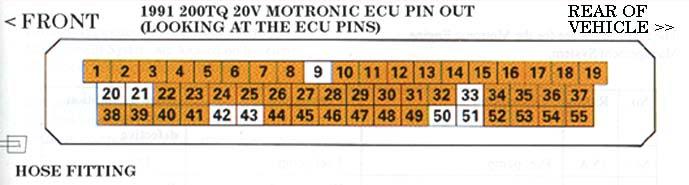 1991 200tq 20v Ecu Pin Out Signal Description