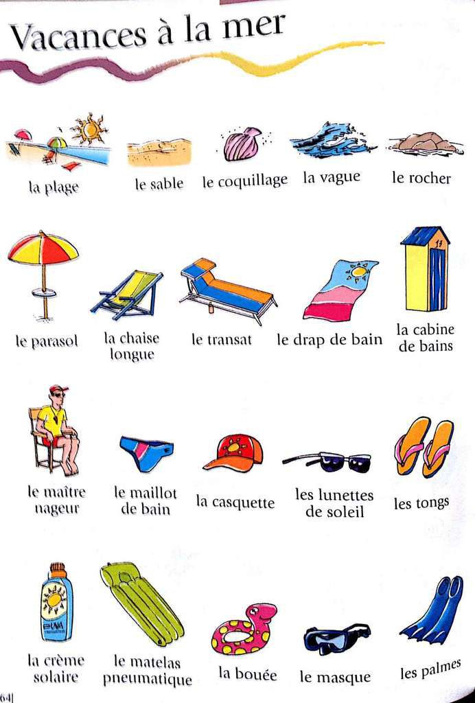 Na plaży - słownictwo 6 - Francuski przy kawie