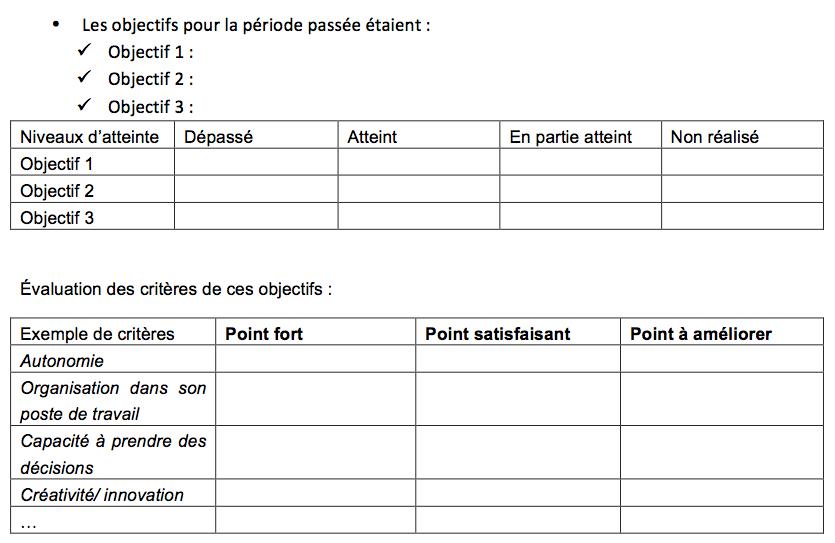 Exemple D Introduction De Mémoire De Fin D étude - Exemple ...