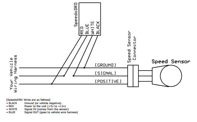 20 Unique Vdo Gauge Wiring Diagram
