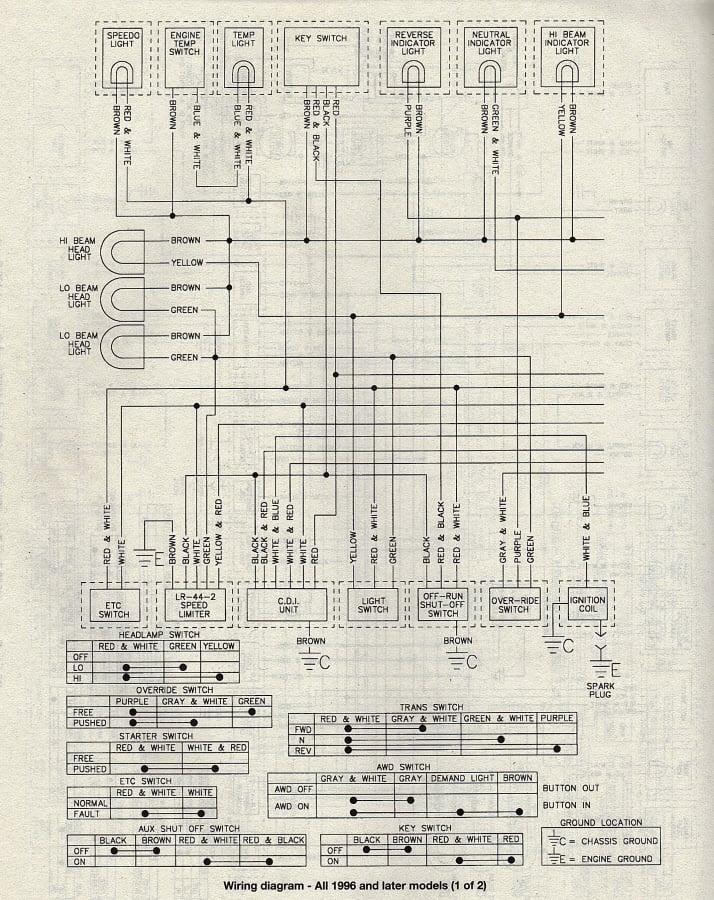 Diagram 1996 Polaris Sportsman 400 Wiring Diagram Full Version Hd Quality Wiring Diagram Diagramsenae Suoresantafilippa It