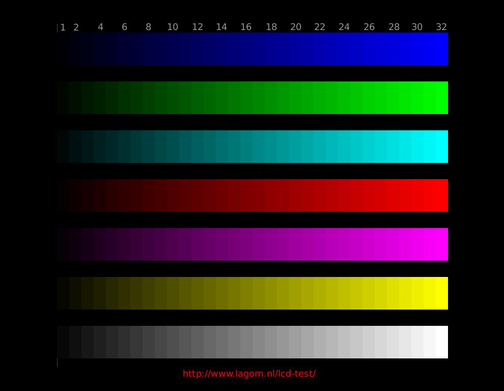 Quick gamma   test image