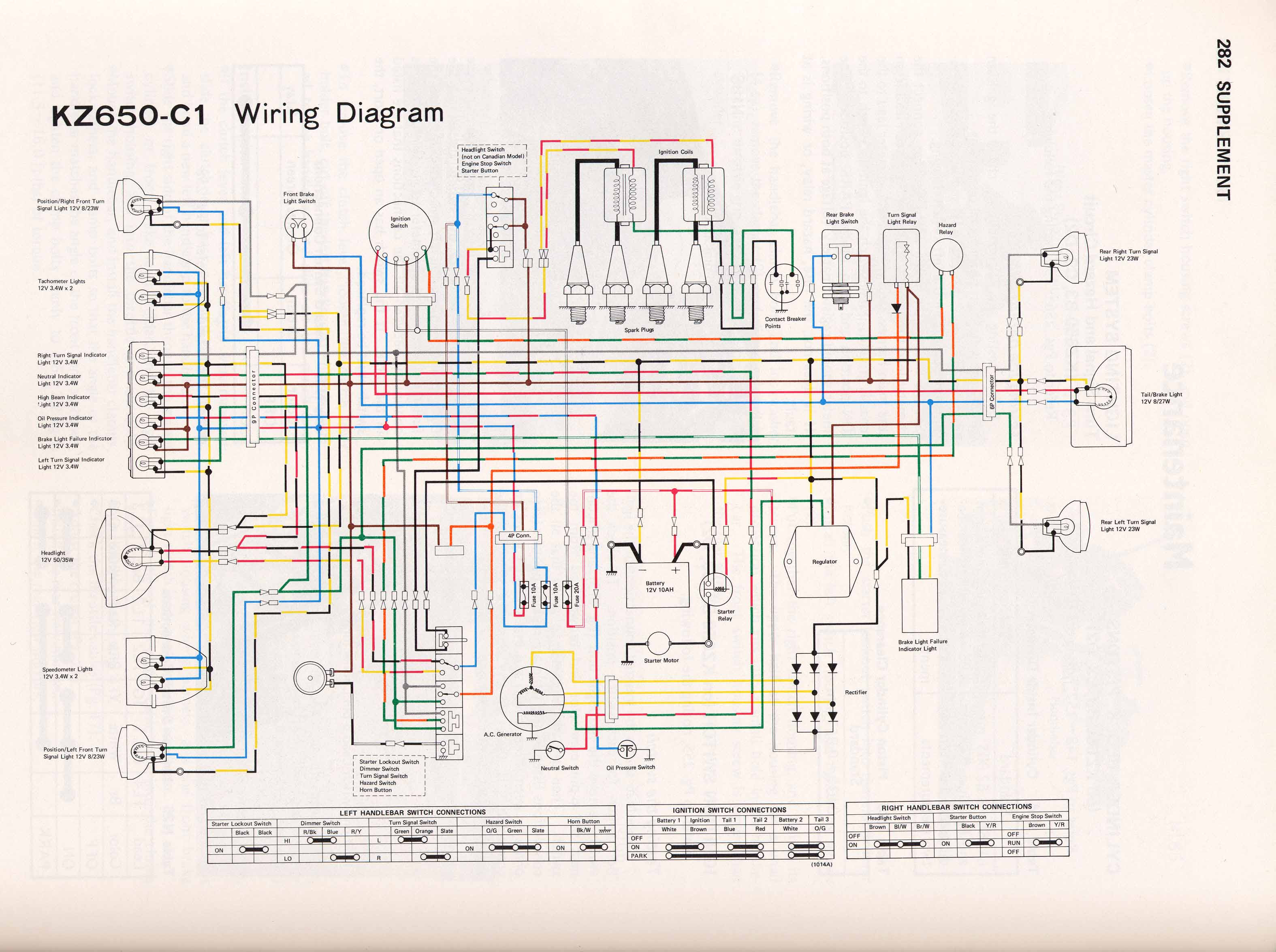 Diagram 1982 Kz650h Wiring Diagram Full Version Hd Quality Wiring Diagram Diagramtree Media90 It