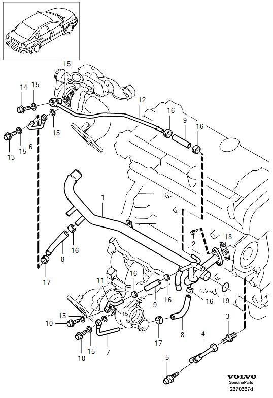 Volvo S80 T6 Engine Diagram 2006 Nissan Pathfinder Fuse Box Diagram Fuses Boxs Yenpancane Jeanjaures37 Fr
