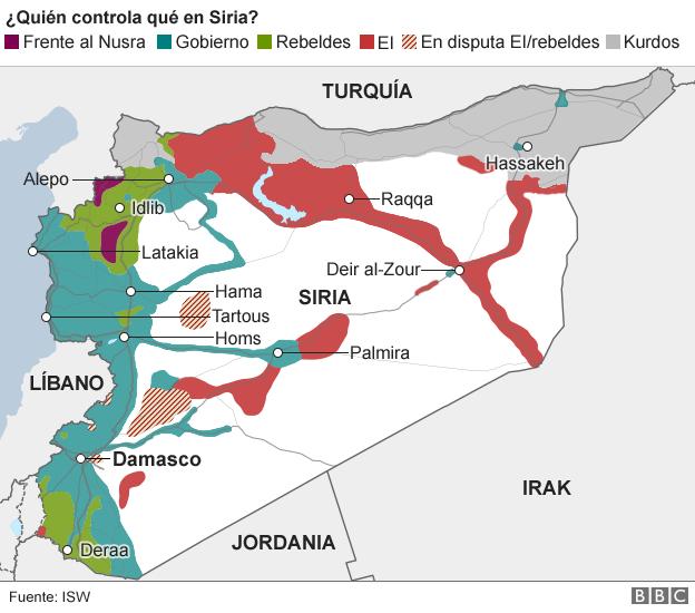 Mapa de Siria con territorios controlados