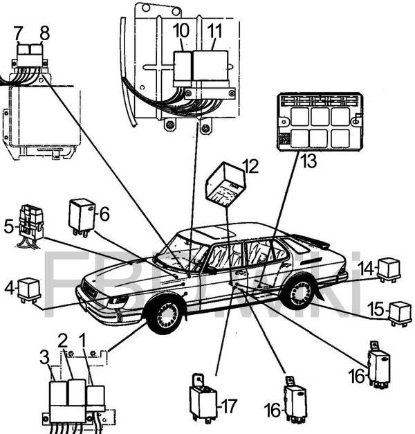 78 94 Saab 900 Fuse Box Diagram