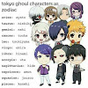 Tokyo Ghoul Characters Names