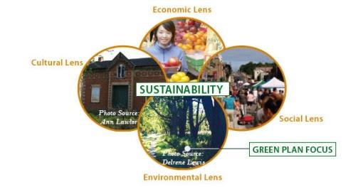 4circle_sustainability