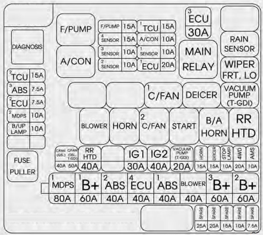 Kium Sportage Fuse Box Diagram