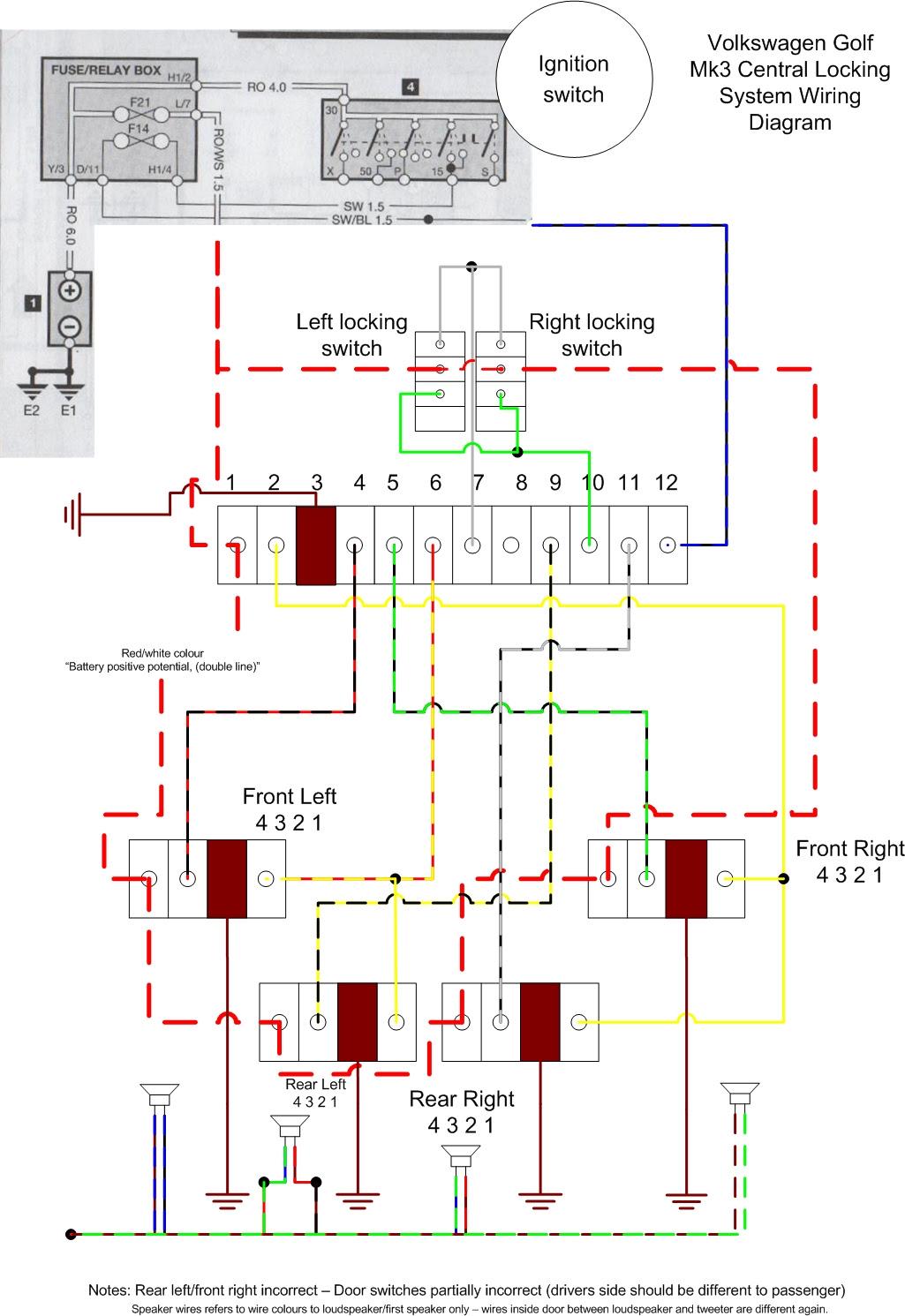 Diagram Vw Golf 3 Electrical Wiring Diagram Full Version Hd Quality Wiring Diagram Diagramdaysc Nowroma It