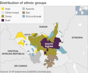 News graphic showing the ethnic groups of South Sudan