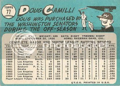 #77 Doug Camilli (back)